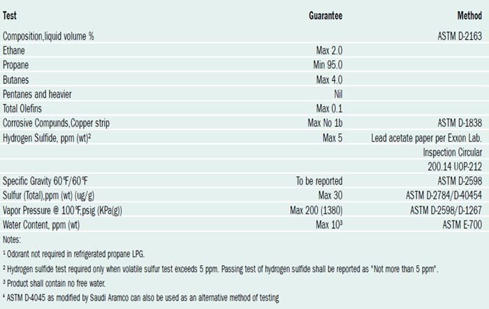 LPG_SPECIFICATION